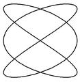 117px-LissajousCurve3by2.PNG