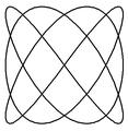 117px-LissajousCurve3by4.PNG