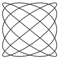 117px-LissajousCurve5by4.PNG